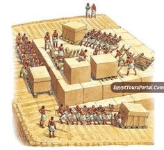 Pyramids: how they were built - Q-files Encyclopedia Ancient Egypt Pyramids, Ancient Egypt Art, Old Egypt, Ancient Rome, Ancient History, Archaeological Discoveries, Egyptian Art, Historical Pictures, Ancient Civilizations