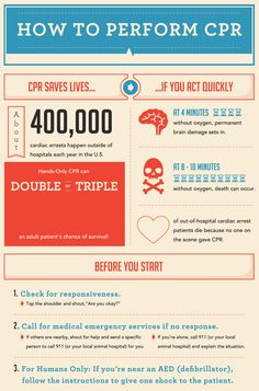 How To Perform #CPR: The Crucial Steps You Should Know. #gif
