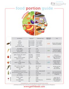 food portion guide [get it, print it, keep it — get these guides that will get you to your goals!]