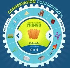 Conservation Connection - A Game for Learning About Conservation. In the game, students try to identify connections between common consumer items like ice cream and the conservation issues connected to it. Educational Videos, Educational Technology, Learning Games, Listening Activities, 21st Century Learning, Vocabulary Games, High Frequency Words, Bilingual Education, Technology Integration