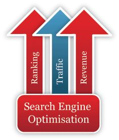 SEO Service Plymouth Look this is a wonderful Marketing tip! Have a look at this Marketing concept! Required an advertising suggestion? This is awesome advertising and marketing essentials, ideas and also tools.