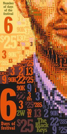 Thom Yorke y Coachella por los números de OC Weekly.  Retrato mosaico de Thom Yorke de Radiohead hace fuera de los datos relacionados con el Festival de Música y Artes de Coachella Valley en Indio, California.  Hecho para la portada de OC periódico semanal
