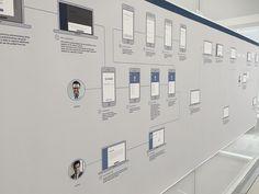Customer Journey Screenflow – Jason Carley Customer Journey Screenflow 9 Steps to Creating the Perfect Customer Journey Map – Read more on our website: www. Web Design, App Ui Design, Interface Design, Tool Design, Wireframe Design, Interaction Design, Design Thinking, User Flow Diagram, Service Design