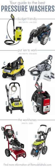Best Pressure Washers for Homeowners. Pressure washers can be used for a variety of household and automotive cleaning projects, and purchasing an inexpensive pressure washer can save you hundreds of dollars every year, both in preventing home repairs by cleaning up and by saving cash by DIYing with your own tool instead of hiring the job out or renting a pressure washer.