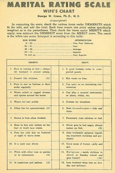 Take your crazy elsewhere, thank you very much -  1950's Quiz to rate Wife Failure.  I had no idea that cooking in pajamas or wearing red nail polish were so unsavory.