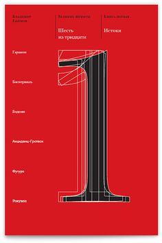 «Великие шрифты. Шесть из тридцати», книга первая «Истоки»