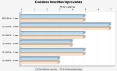 Currículo do aluno - Estudante - ISCTE-IUL - ISCTE - Instituto Universitário de Lisboa