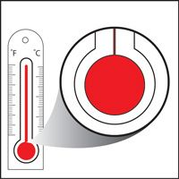 Dilatação térmica e termometros