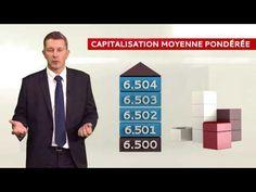 Comment négocier les indices boursiers - Formation Trading