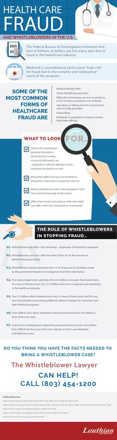 Healthcare Fraud and Whistleblowers in the US