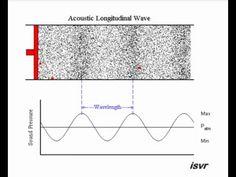 01 Fenómeno físico del sonido