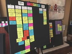 How to Brainstorm Using Creative Boards