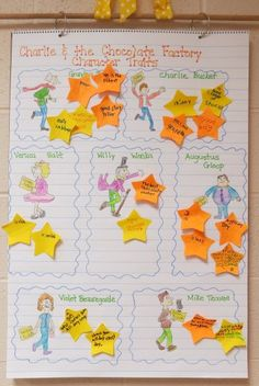 Charlie and the Chocolate Factory character traits anchor chart