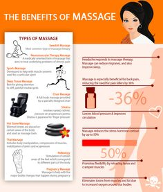 Massage Can Even Help Your Depression The Health Benefits Of
