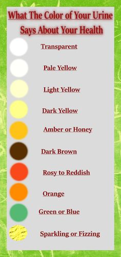 The meaning of urine color juice vitamins and water the color of the urine tells everything about your health this is what every color means and what is wrong in your body fandeluxe Image collections