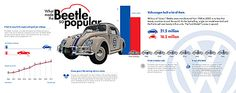What Made the Beetle so Popular