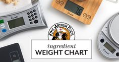 Handy reference for ingredient measure by volume, ounces, and grams.