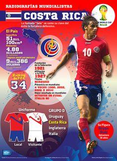 """Radiografías mundialistas COREA DEL SUR: """"Los Tigres de Asia"""" tienen un equipo joven repleto de jugadores con experiencia europea. #Infografia"""