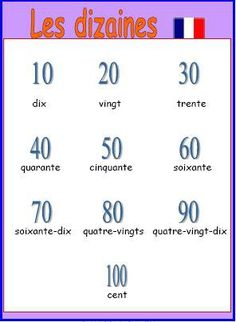 Tens in French [This helped. I always had trouble with counting over 10.]