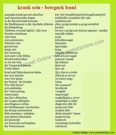 German English, Learn English, German Language Learning, Teaching, School, Learn German, Languages, Words, Grammar