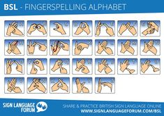 Print out the British Sign Language fingerspelling alphabet charts. Our fingerspelling alphabet charts are in right handed and left handed versions. British Sign Language Alphabet, British Sign Language Dictionary, English Sign Language, Australian Sign Language, Baby Sign Language Chart, Sign Language Phrases, Sign Language Interpreter, Learn Sign Language, Alphabet Signs