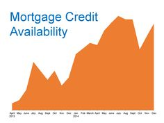 home mortgage rates sc