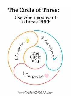 When you want to break your thought-patterns free, practice The Circle of Three.   How?  Click on the image and listen in.  A free podcast brought to you by Source Energy DZAR.  More podcasts on http://thepathofdzar.com/resources/podcasts/
