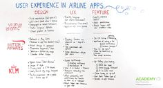 USER EXPERIENCE TEARDOWN OF AIRLINE APPS