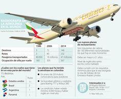 Emirates busca fuerza laboral colombiana