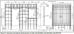 boundary elements in shear walls - Google Search