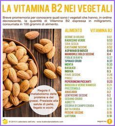 La vitamina B2 nei vegetali