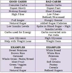 Training + Nutrition | Easy Tips for a Healthier You! | Amanda Adams