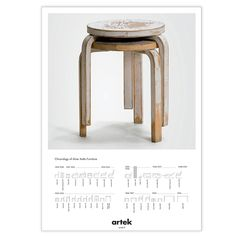 Artek Poster 2nd Cycle Stool 60