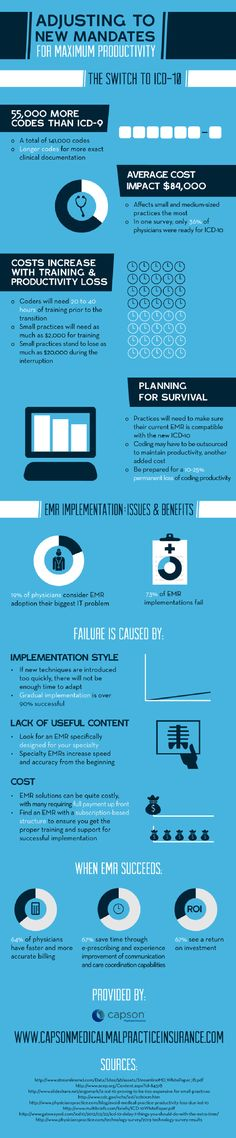 Medical practices switching to ICD-10 should make sure their current EMR is compatible with the new system. Coding may have to be outsourced to maintain productivity. Learn more about ICD-10 by checking out this malpractice insurance infographic.