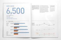 Hong Kong Annual Arts Survey 2010/11 on Behance