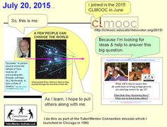 I introduced myself to the #clmooc group with this 2015 graphic and blog article.