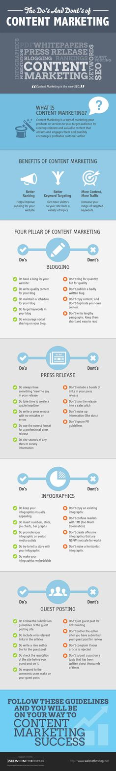 The Dos and Don'ts of  Content Marketing #marketing #content