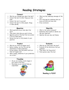 Reading strategies - good for reading notebooks & parents