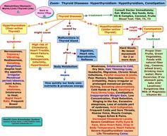 14 Best Headache Types Images Migraine Cluster