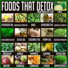Foods that Detox PINNED WITH LOVE by Heart Space - Happy Place #yoga #healthy #delicious