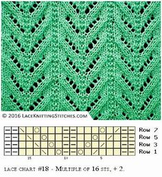 Irina: PATTERNS Tutorial (needles).