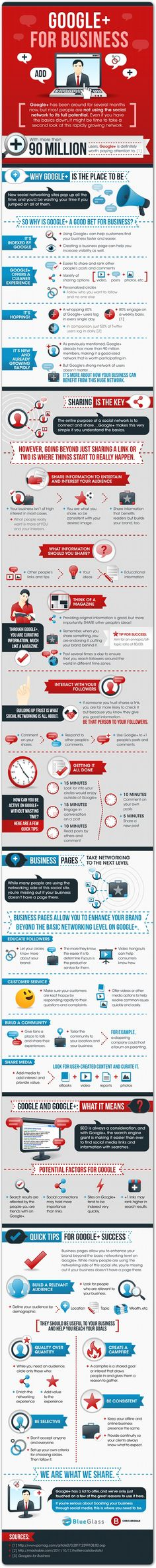 Infographic: How brands can benefit from Google+