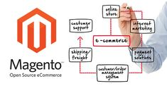 Magento payment card stealers are being used in the wildSecurity Affairs