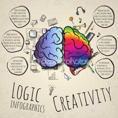 Los hemisferios izquierdos y derecho del cerebro — Ilustración de stock #87368054