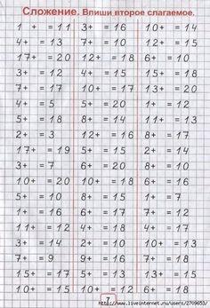 Математика (альбомы) - Бесплатные учебники Math Division Worksheets, Kindergarten Addition Worksheets, School Worksheets, Math For Kids, Fun Math, Teacher Encouragement Quotes, Math Websites, Math Charts, Math Notes