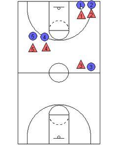 Basketball Court Diagrams, Coach's Clipboard Basketball