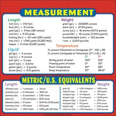 Laminate this sheet and display it on a classroom bulletin board in your math center. Duplicate on card stock paper as an individual student reference card. Add to students' math journals and or math folders to create individual reference books. Math Folders, Writing Folders, Teaching Phonics, Phonics Worksheets, Grammar And Punctuation, Grammar Rules, Listening Test, Math Charts, Spelling Rules