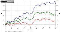 #Poker Speed Poker Profile for the Shanky Holdem Poker Bot