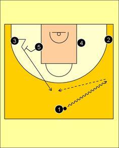 Pick'n'Roll. Baloncesto; táctica y entrenamiento.: Movimiento Carretón Brose Baskets Bamberg