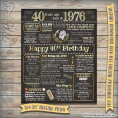 40th Birthday 1976 Chalkboard Poster Sign, Instant Download Digital Printable File, 40 Years Ago Born in 76 USA Events, 40th Birthday Gift